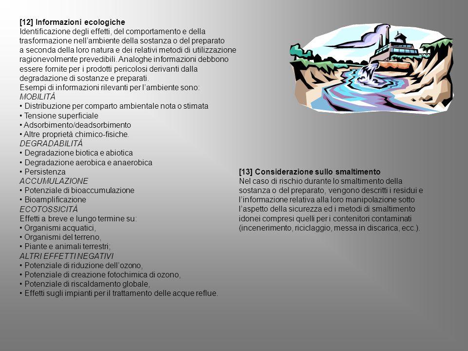 [12] Informazioni ecologiche